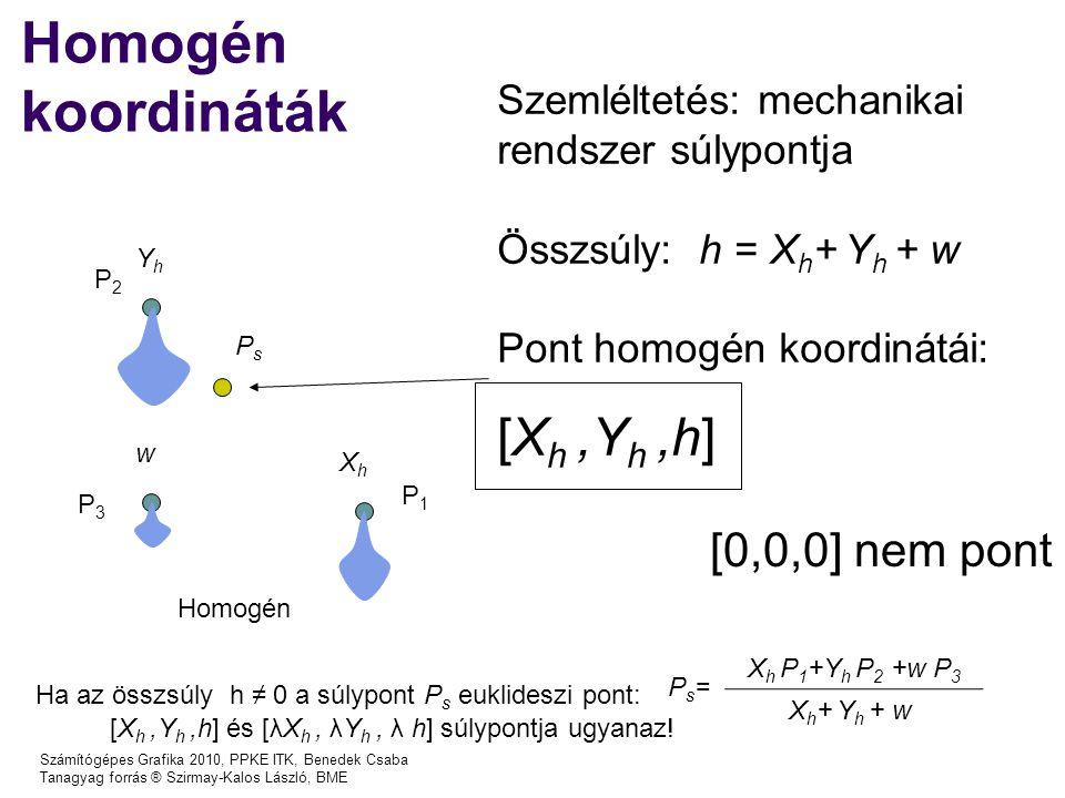Homogén koordináták [Xh ,Yh ,h] [0,0,0] nem pont
